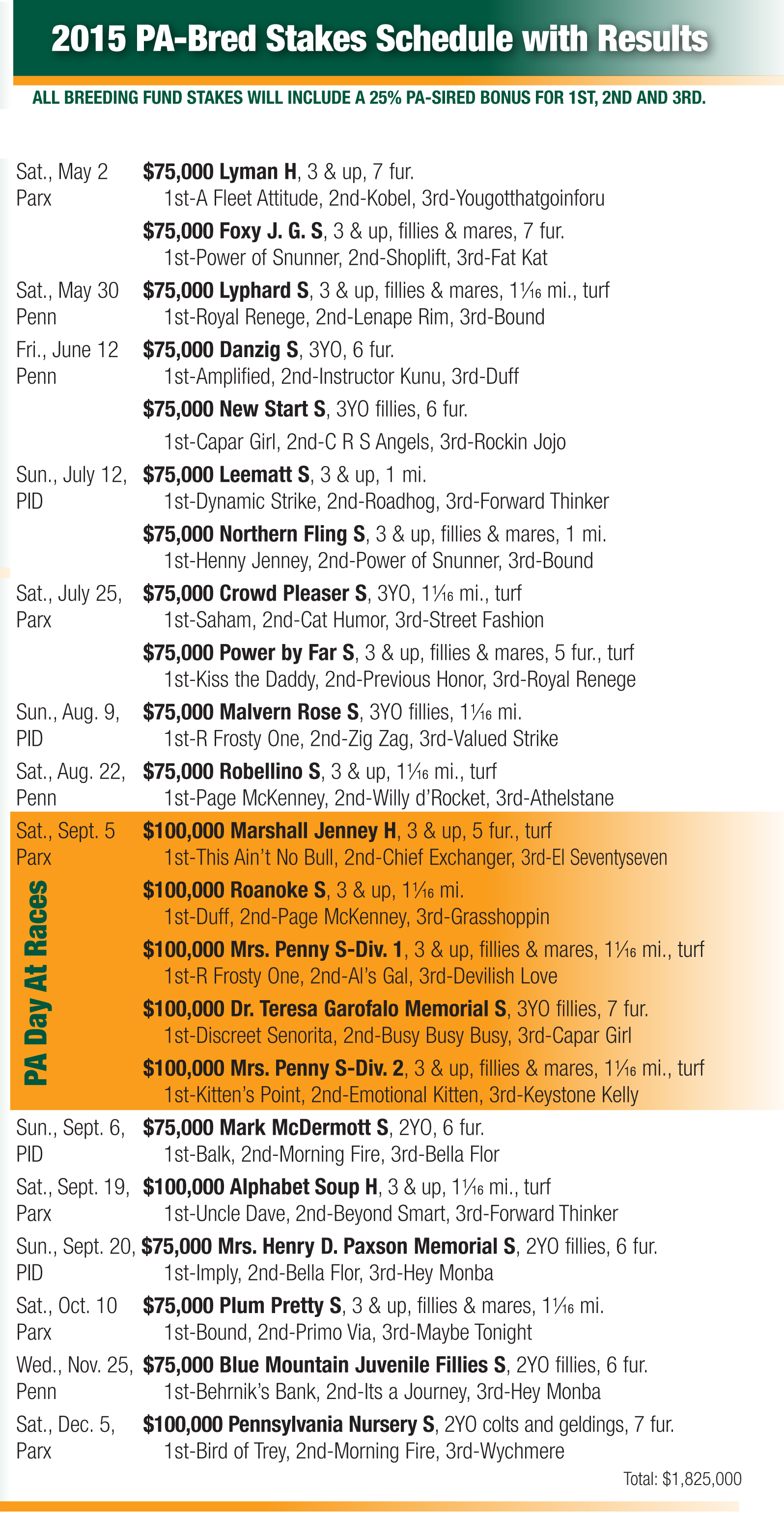 2015stakes