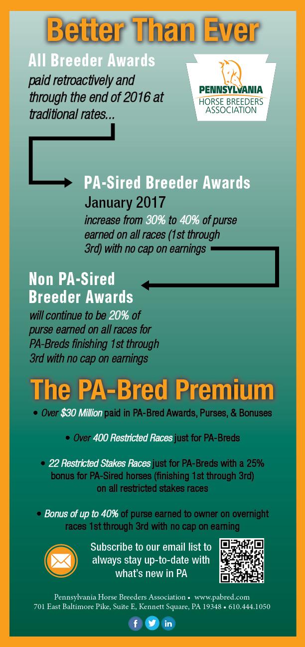 why-pa-bred-v2